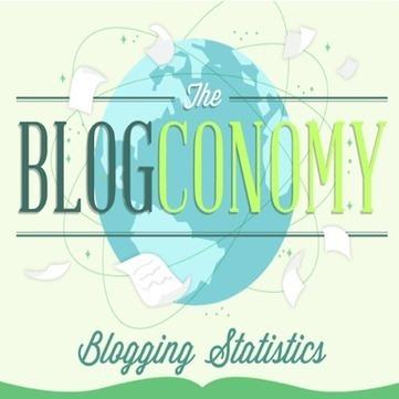 Blogging Stats | Social Media Today | Online Teacher Underground | Scoop.it