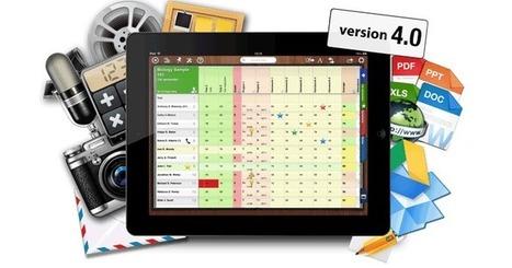 Idoceo | Les outils du numérique au service de la pédagogie | Scoop.it