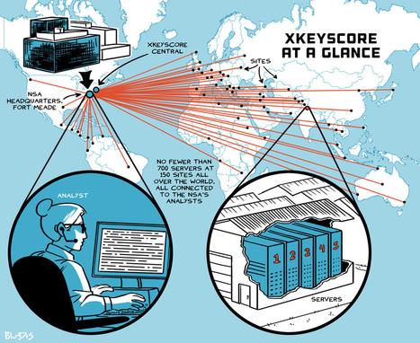 XKEYSCORE: NSA's Google for the World's Private Communications | Digital Footprint | Scoop.it