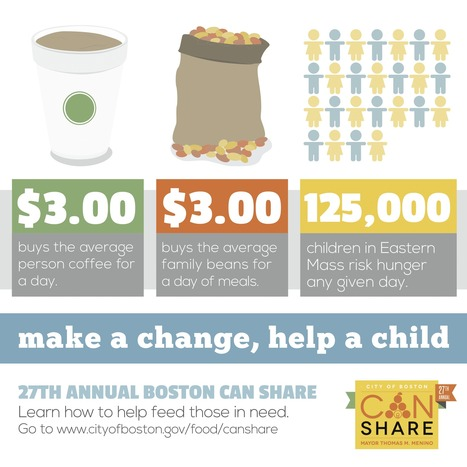 Nonprofit Storytelling with Comics and Infographics - Media Cause | curation, e-comm | Scoop.it