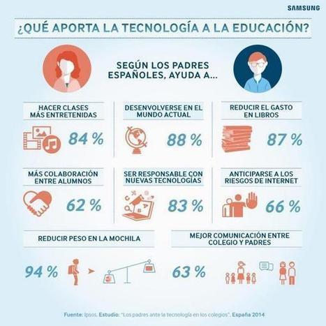 Resultados del informe: Los padres ante la tecnología en el aula | Nuevas tecnologías aplicadas a la educación | Educa con TIC | Tecnologia, Robotica y algo mas | Scoop.it