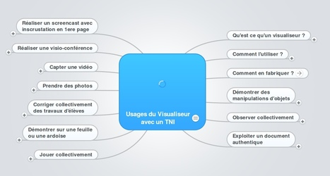 Usages du Visualiseur avec un TNI | TBI et apprentissages | Scoop.it