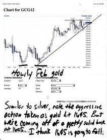 Breakout Coming? An Important 24 Hours Begins Now. (updated)   Gold and What Moves it.   Scoop.it