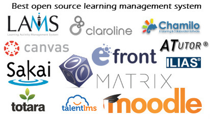 Best Open Source Learning Management System | Php Development Company India | Scoop.it