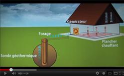 Installateur spécialisé en géothermie, aérothermie, pompe à chaleur et forage - Géothermie du Rhône | Tout pour ma maison : installation déco et conseils. | Scoop.it