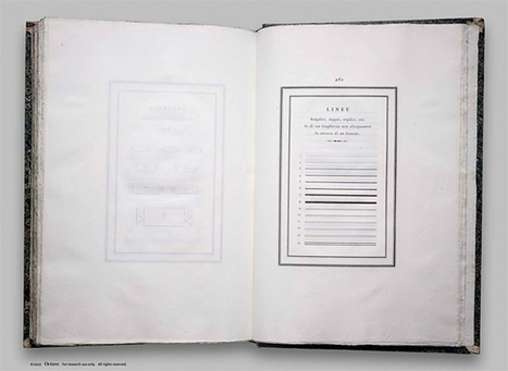 Bodoni's Manuale Tipografico (1818) Online | Type, Typography, Letterforms, Fonts | Scoop.it