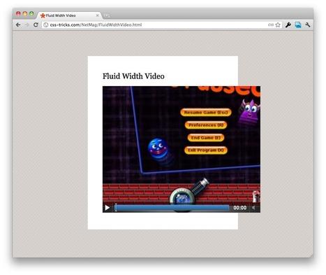 Create fluid width videos   Tutorial   .net magazine   Webdesign and Programming   Scoop.it