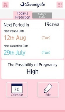 Lunacycle period management app, stress buster for women - AskRicha | Lifestyle | Scoop.it