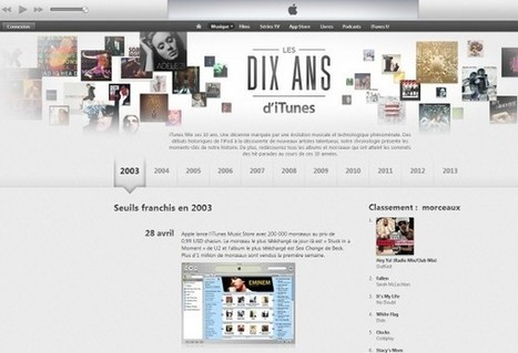 Apple retrace les 10 ans d'iTunes - Le Monde Informatique | Apple World | Scoop.it