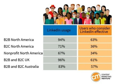 Are LinkedIn Groups Worth the Trouble? 17 Tips for Success | E-marketeur | Scoop.it