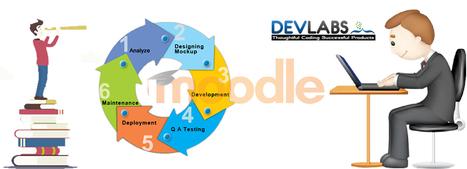 Moodle development | E Learning Developer | Scoop.it
