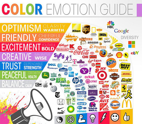 The Psychology of Color in Marketing and Branding | Business Coaching | Scoop.it