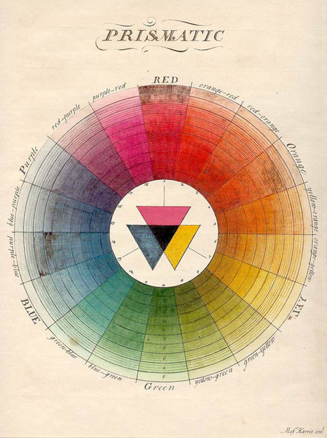 Reinventing the (Color) Wheel - blog.pantone.com | Designing Interiors | Scoop.it