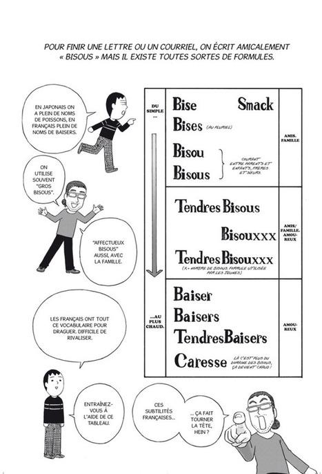 Les bandes dessinées autobiographiques | Enseignement du FLE, langue française et cultures francophones | Scoop.it