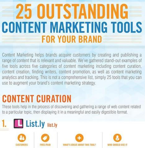 25 Content Marketing Tools for Curation, Creation, Promotion & Distribution | SocialTimes | Social Health | Scoop.it