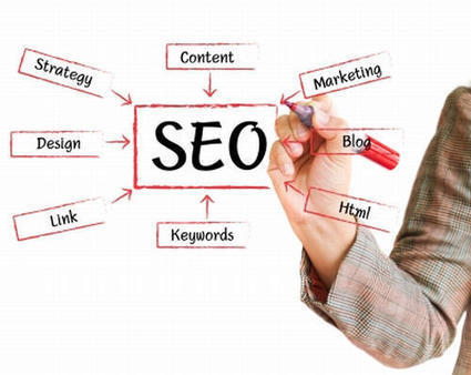 5 Top Criticisms of SEO | A.R.Karthick | Behavioral Biometrics plus extensions | Scoop.it