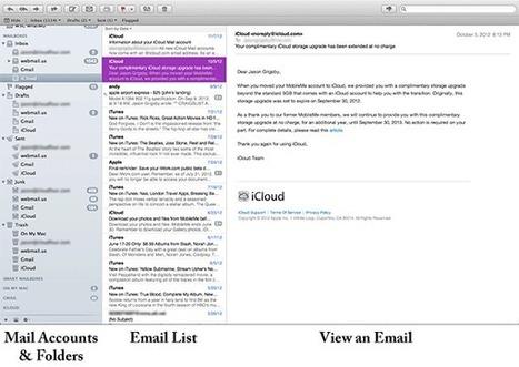 Responsive Design for Apps — Part 3 | Modern web development | Scoop.it