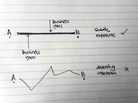 An architect's approach to UX journeys | UXploration | Scoop.it