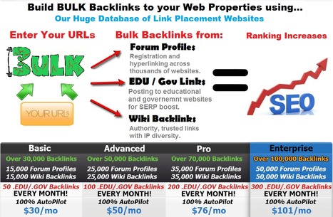 #1 Forum Link Building | Forum Profile Wiki Link Building Service | wiki backlinks | Scoop.it