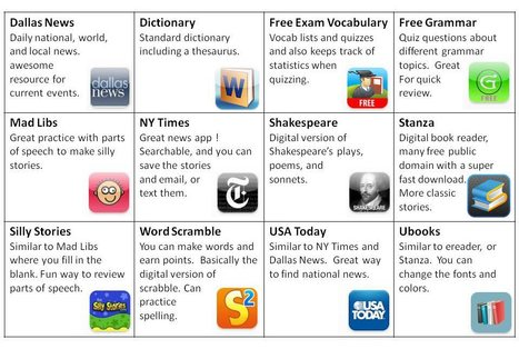 I Touches - I Tunes and Podcasting | iPads  For Instruction | Scoop.it