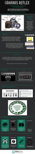 Infografia_CR | Fotografia digital | Scoop.it