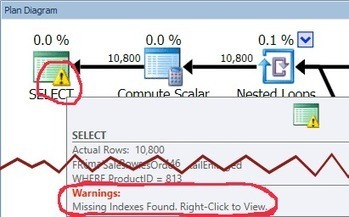 "Don't just blindly create those ""missing"" indexes! 