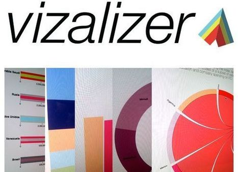 Vizalizer, una red social de creadores de infografías   BIBLIOTECAS ESCOLARES-Agofer   Scoop.it