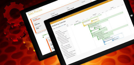 What's New in Microsoft Dynamics CRM 2015? - NewsFactor Network   Technology news   Scoop.it