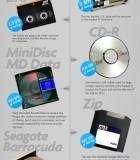 The History of Digital Storage [Infographic] | technologies | Scoop.it