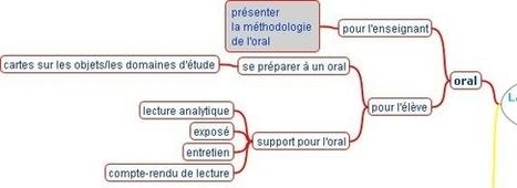 Intérêt de la carte heuristique en français ou en lettres   Education et TICE   Lettres - Grammaire - TICE   Scoop.it