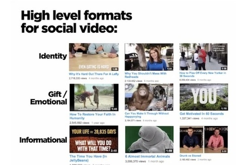 """""""We're still babies at it"""": BuzzFeed Video's strategy relies on identity, emotion, and sharing content as communication 