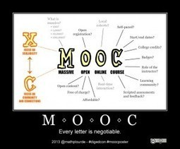 What's the Difference Between a MOOC and an LMS? | Educación a Distancia (EaD) | Scoop.it