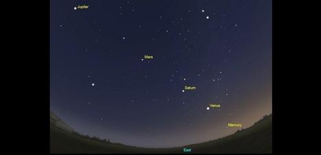 5 planètes à admirer à l'œil nu | Espace | Scoop.it