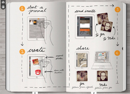 Clibe: A digital notebook that allows you to showcase your creative talents | Narration transmedia et éducation | Scoop.it