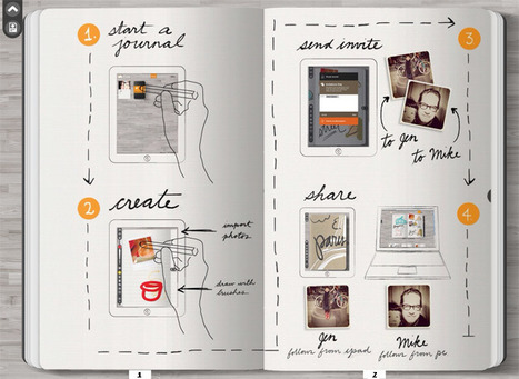 Clibe: A digital notebook that allows you to showcase your creative talents | teaching with technology | Scoop.it