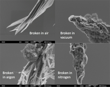 Rice's carbon nanotube fibers outperform copper in regards to carry electrical current | Amazing Science | Scoop.it