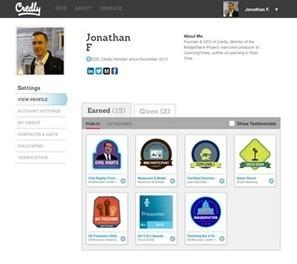 Features | BadgeOS | Badging Platforms | Scoop.it
