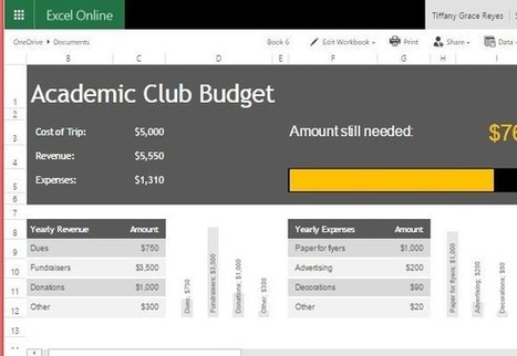 Academic Club Budget Template For Excel | Microsoft Excel Training | Scoop.it