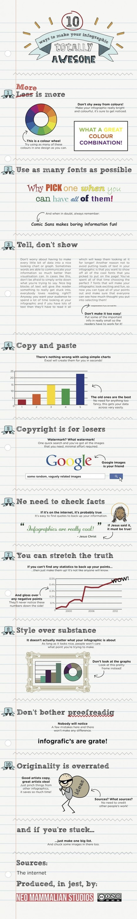 Make Awesome Infographics In 10 Easy Steps | Digital-News on Scoop.it today | Scoop.it