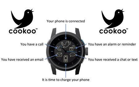 Un reloj que te mantendrá conectado a tus redes sociales | superacion personal | Scoop.it