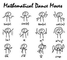 παλαιοπωλείο μαθηματικών | mikenannos | Scoop.it