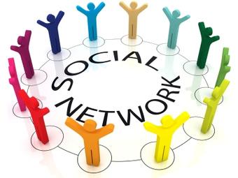 I Social Network più popolari | Social Media Consultant 2012 | Scoop.it