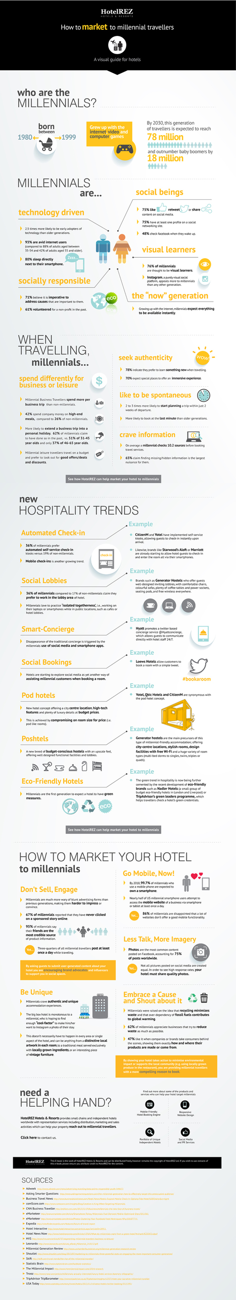 Infographic: Marketing Tips for Millennial Travellers | Hotel Marketing | Scoop.it