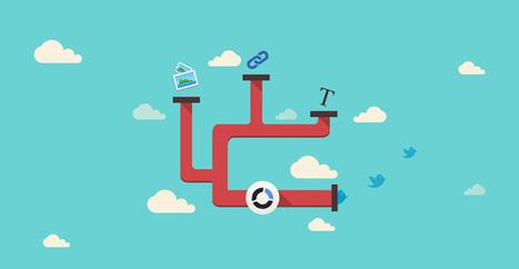 Découverte de l'outil Over-Graph, solution de Social Media Management   Social Media Curation par Mon Habitat Web   Scoop.it