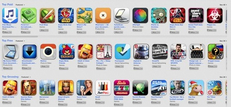My Scans app top downloaded apps in Russian@AppStore | Sis Software application | Scoop.it