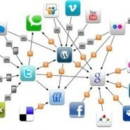 Choix des canaux d'information et sélection des sources | Veille et Recherche | Outils de veille - Content curator tools | Scoop.it