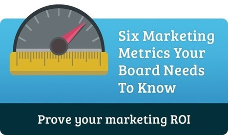Six Marketing Metrics Your Board Needs To Know About | Marketing | Scoop.it