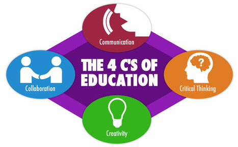 What are learning skills? | early childhood education | Scoop.it