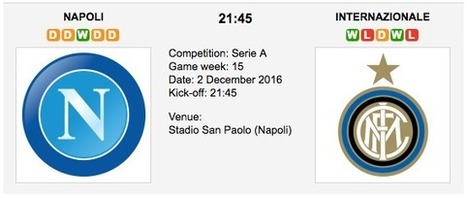 Napoli vs. Inter Milan:  Match preview - 02/12/2016 - Serie A | Free betting tips on football,tennis,hockey & more | Scoop.it