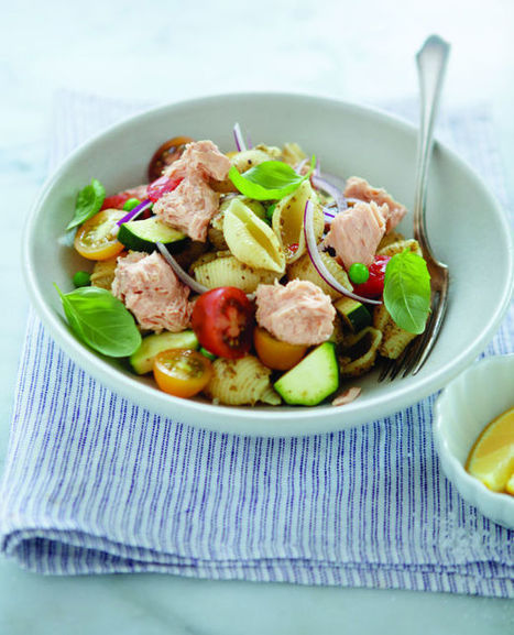Versatile Salmon - Odessa American | Healthy Eating - Recipes, Food News | Scoop.it